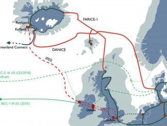 Cable Route Survey